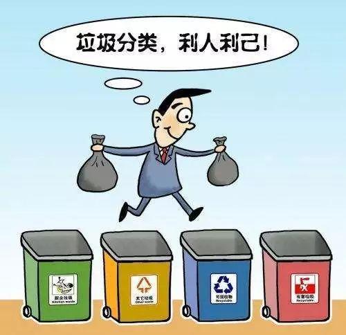 明年我市物业企业将主动开展垃圾分类工作